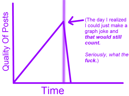 graphwhat